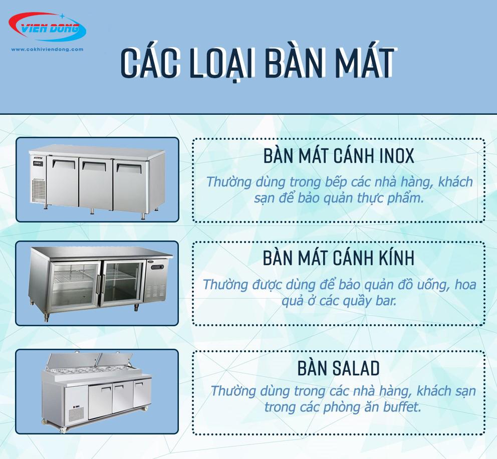 các loại bàn lạnh công nghiệp được ưa chuộng