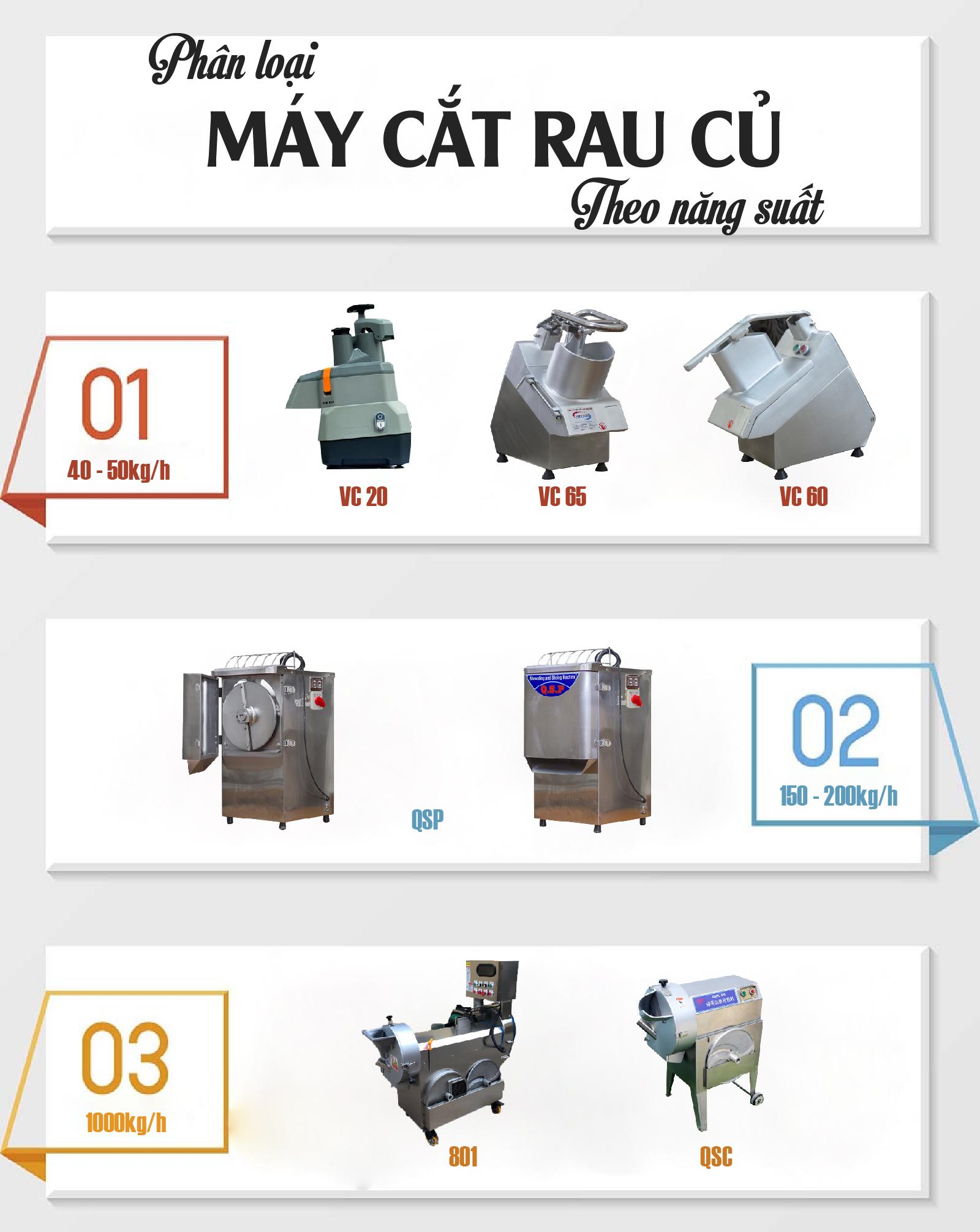 phân loại máy cắt rau củ-01